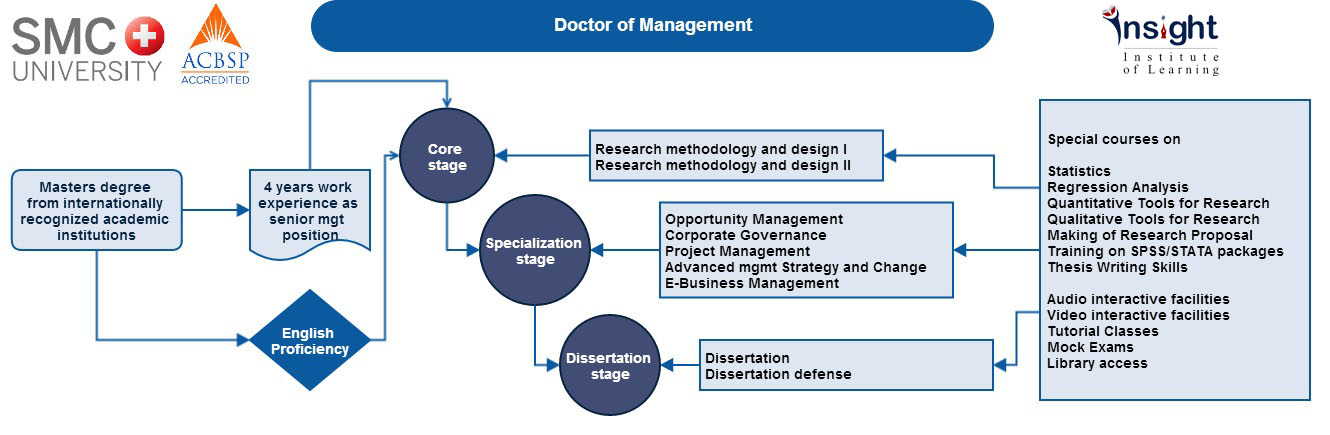 thesis on leadership and change management Essays on the mastery path is for seasoned change practitioners (change management, project management, organizational design, it, hr, businesses change cm refers any approach transitioning individuals, teams, organizations using methods intended re direct use.